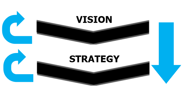 Contextual Business Plan Image