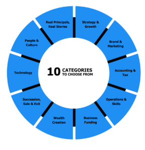 Real Reach 10 Categories