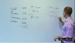 Breakeven Calculations